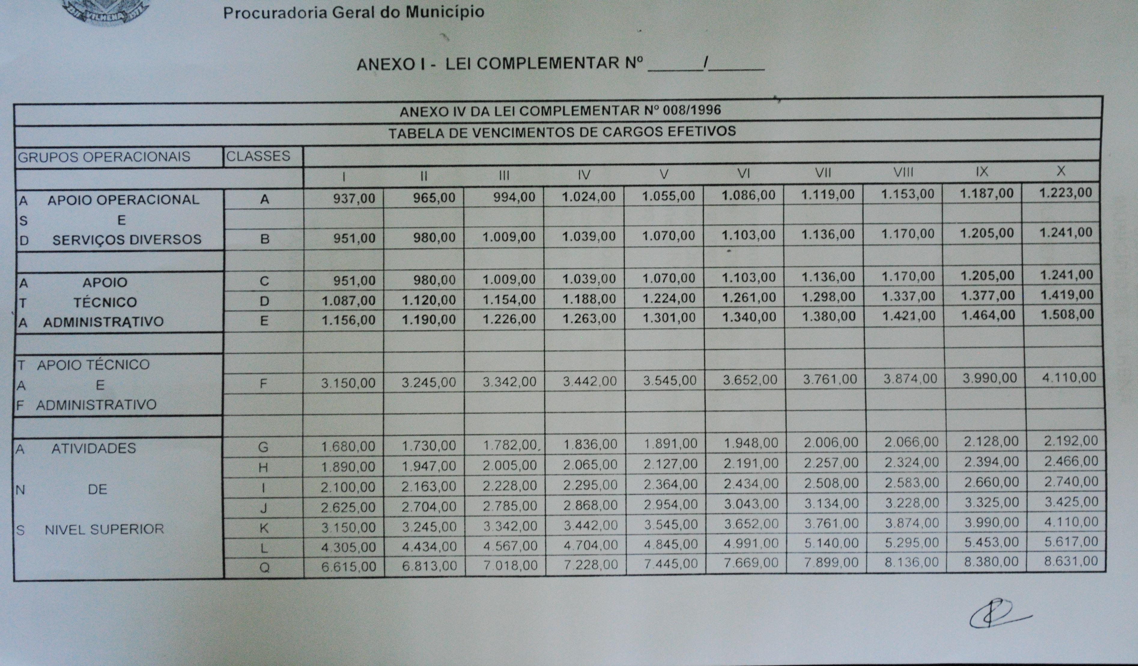 CHUPINGUAIA: Servidores do magistério começam a receber com base na Alteração do Piso Salarial